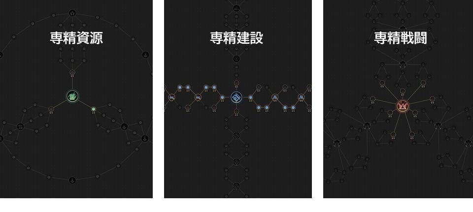 ラストシェルター_専精_種類