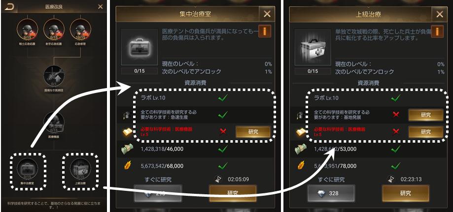 ラストシェルター_医療改良
